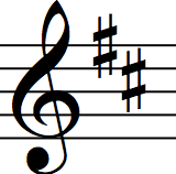 D major scale game
